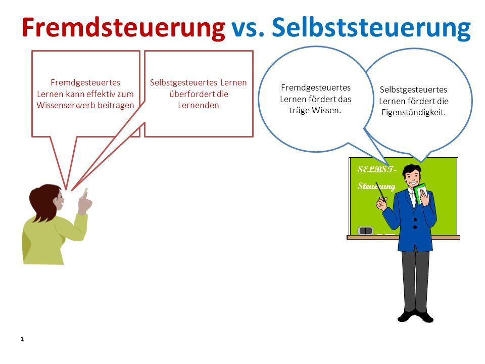 Fremdsteuerung vs. Selbststeuerung 1 Fremdgesteuertes Lernen kann effektiv zum Wissenserwerb beitragen Selbstgesteuertes Lernen fördert die Eigenständ