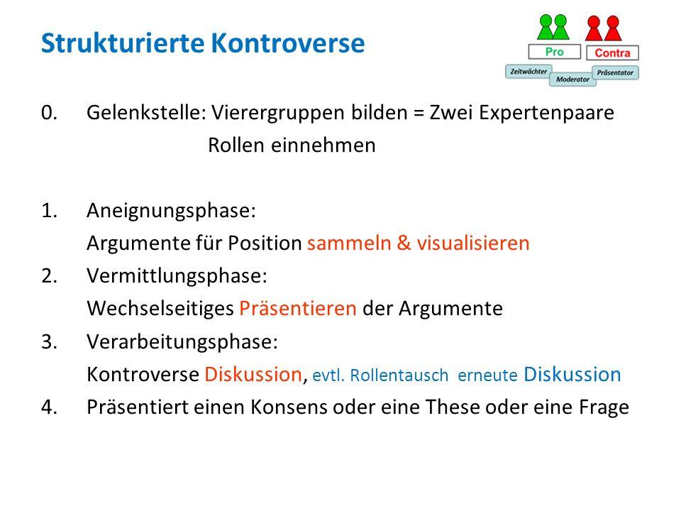 Strukturierte Kontroverse 0. Gelenkstelle: Vierergruppen bilden = Zwei Expertenpaare Rollen einnehmen 1.Aneignungsphase: Argumente für Position sammel