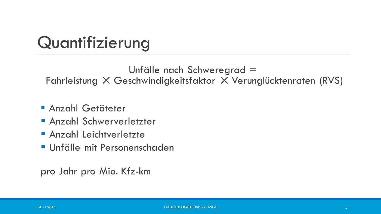 Monetarisierung 14.11.2015 UNFALLHA ̈ UFIGKEIT UND -SCHWERE 6 Österreichische Forschungsgesellschaft Straße-Schiene-Verkehr (2010): 24 nach RVS-Kostensatz: Unfälle ohne Personenschaden sind anteilig in den Sachschadenkosten einberechnet