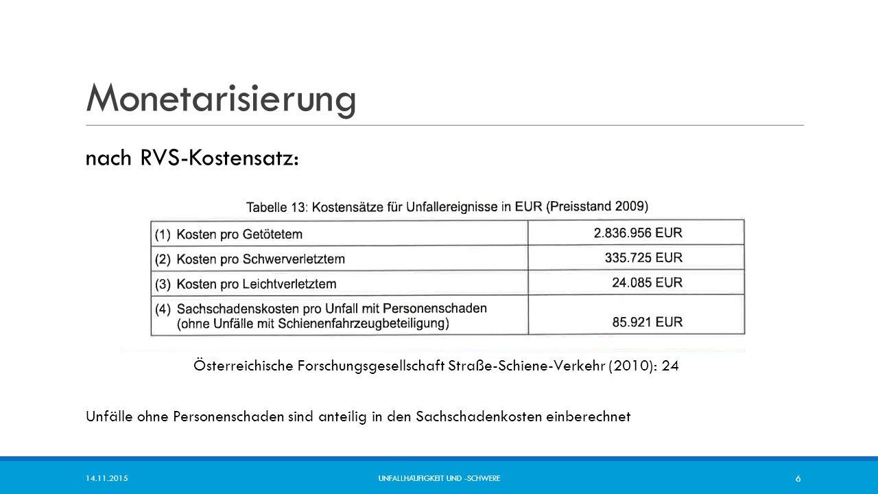 Monetarisierung 14.11.2015 UNFALLHA ̈ UFIGKEIT UND -SCHWERE 6 Österreichische Forschungsgesellschaft Straße-Schiene-Verkehr (2010): 24 nach RVS-Kosten
