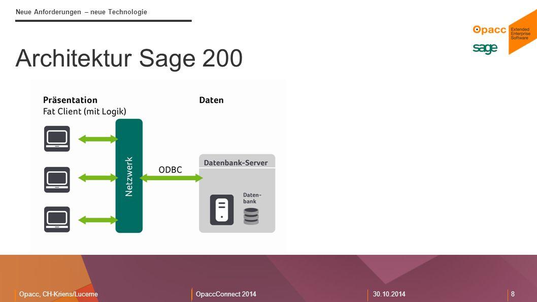 Opacc, CH-Kriens/LucerneOpaccConnect 201430.10.2014 8 Neue Anforderungen – neue Technologie Architektur Sage 200
