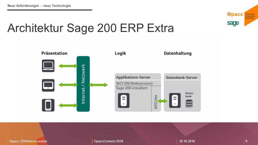 Opacc, CH-Kriens/LucerneOpaccConnect 201430.10.2014 9 Neue Anforderungen – neue Technologie Architektur Sage 200 ERP Extra