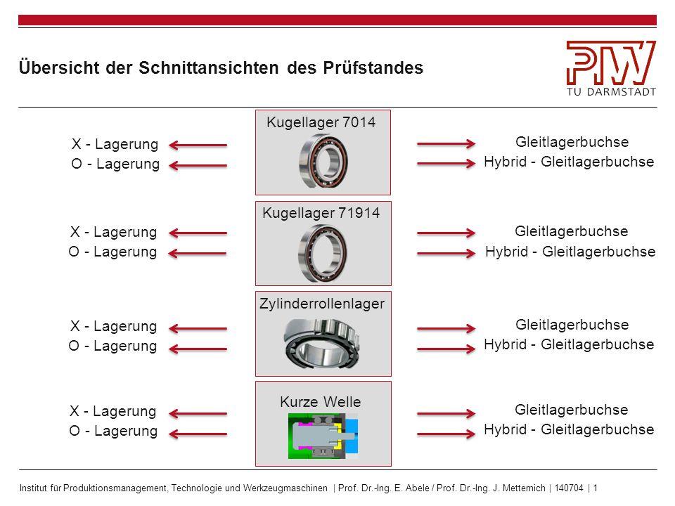 Institut für Produktionsmanagement, Technologie und Werkzeugmaschinen | Prof. Dr.-Ing. E. Abele / Prof. Dr.-Ing. J. Metternich | 140704 | 1 Übersicht