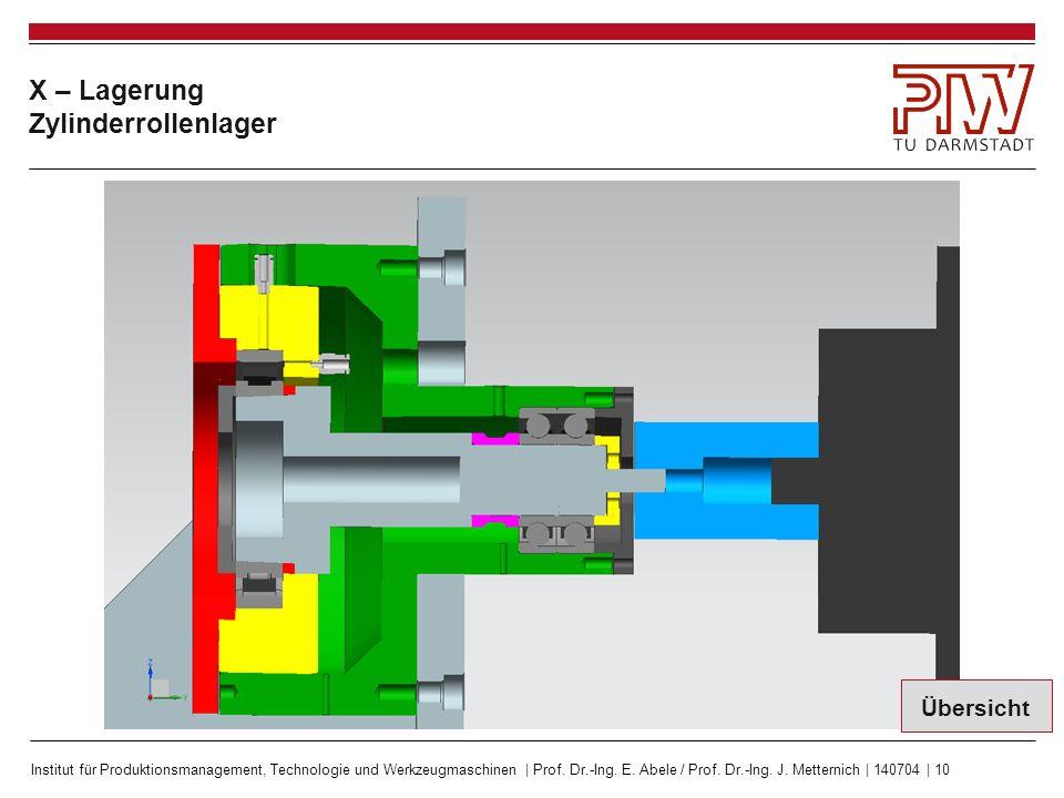 Institut für Produktionsmanagement, Technologie und Werkzeugmaschinen | Prof. Dr.-Ing. E. Abele / Prof. Dr.-Ing. J. Metternich | 140704 | 10 X – Lager