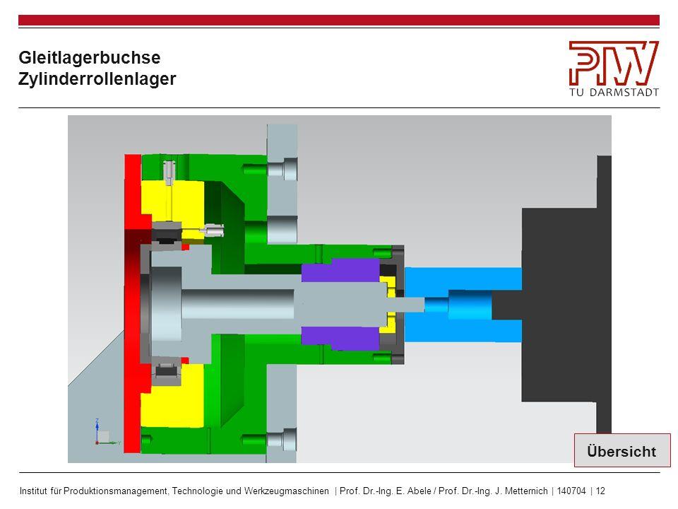 Institut für Produktionsmanagement, Technologie und Werkzeugmaschinen | Prof. Dr.-Ing. E. Abele / Prof. Dr.-Ing. J. Metternich | 140704 | 12 Gleitlage