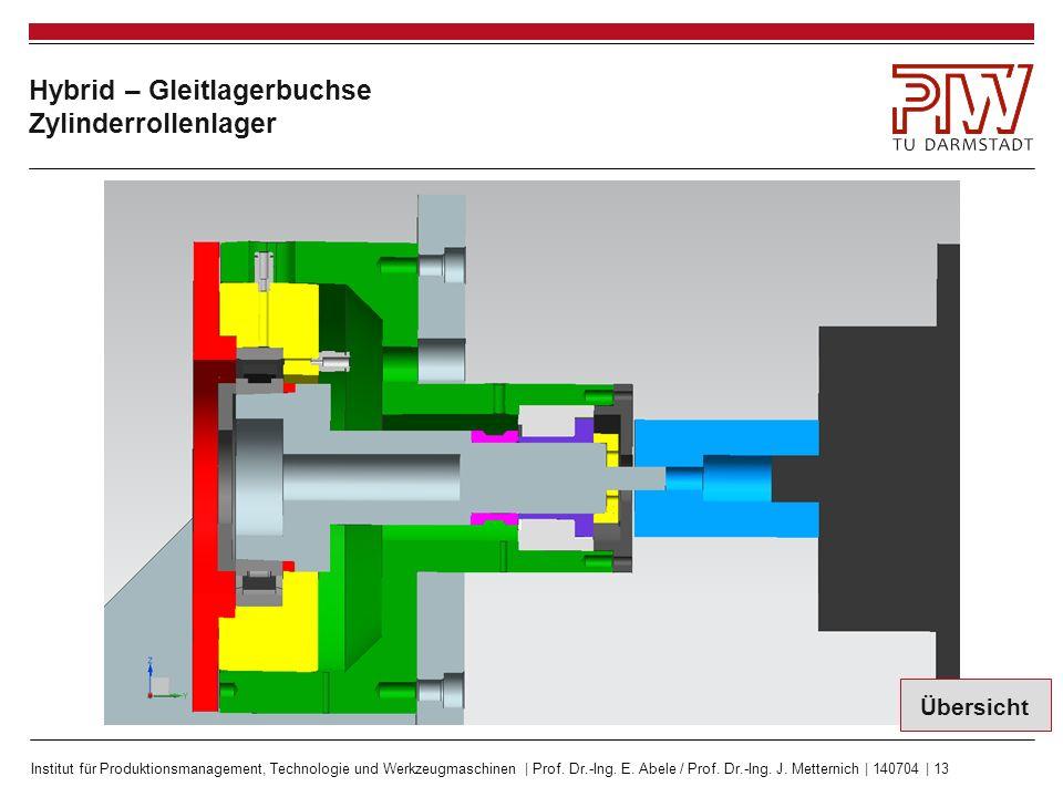 Institut für Produktionsmanagement, Technologie und Werkzeugmaschinen | Prof. Dr.-Ing. E. Abele / Prof. Dr.-Ing. J. Metternich | 140704 | 13 Hybrid –
