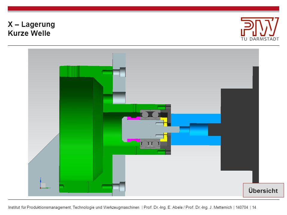 Institut für Produktionsmanagement, Technologie und Werkzeugmaschinen | Prof. Dr.-Ing. E. Abele / Prof. Dr.-Ing. J. Metternich | 140704 | 14 X – Lager