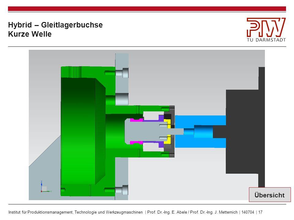 Institut für Produktionsmanagement, Technologie und Werkzeugmaschinen | Prof. Dr.-Ing. E. Abele / Prof. Dr.-Ing. J. Metternich | 140704 | 17 Hybrid –