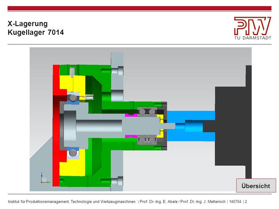 Institut für Produktionsmanagement, Technologie und Werkzeugmaschinen | Prof. Dr.-Ing. E. Abele / Prof. Dr.-Ing. J. Metternich | 140704 | 2 X-Lagerung