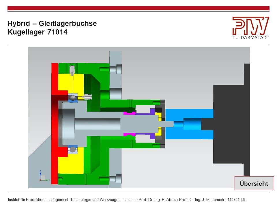Institut für Produktionsmanagement, Technologie und Werkzeugmaschinen | Prof. Dr.-Ing. E. Abele / Prof. Dr.-Ing. J. Metternich | 140704 | 9 Hybrid – G