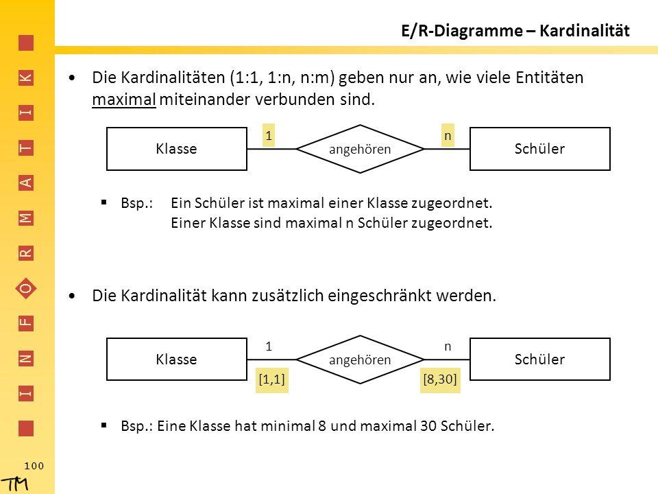 I N F O R M A T I K 100 E/R-Diagramme – Kardinalität Die Kardinalitäten (1:1, 1:n, n:m) geben nur an, wie viele Entitäten maximal miteinander verbunde