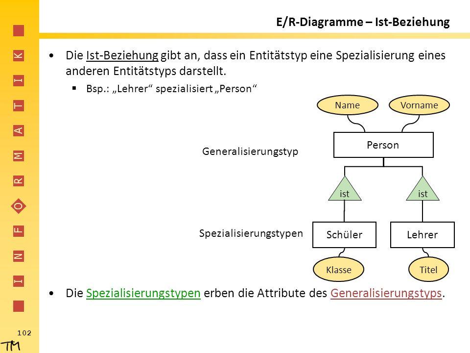 I N F O R M A T I K 102 E/R-Diagramme – Ist-Beziehung Die Ist-Beziehung gibt an, dass ein Entitätstyp eine Spezialisierung eines anderen Entitätstyps