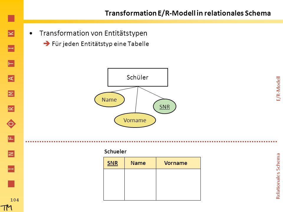 I N F O R M A T I K 104 Transformation E/R-Modell in relationales Schema Transformation von Entitätstypen  Für jeden Entitätstyp eine Tabelle Schüler