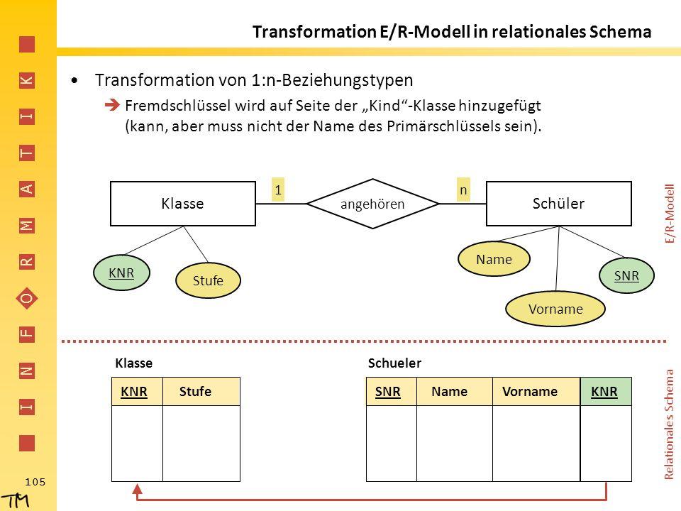 """I N F O R M A T I K 105 Transformation E/R-Modell in relationales Schema Transformation von 1:n-Beziehungstypen  Fremdschlüssel wird auf Seite der """"K"""
