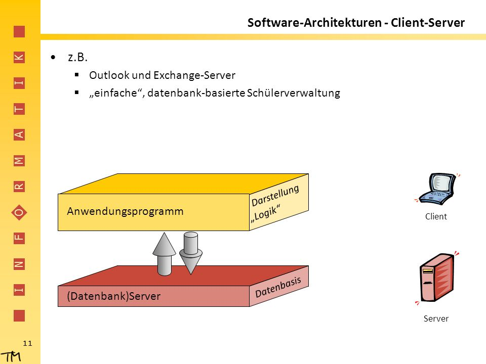 I N F O R M A T I K 11 Software-Architekturen - Client-Server z.B.