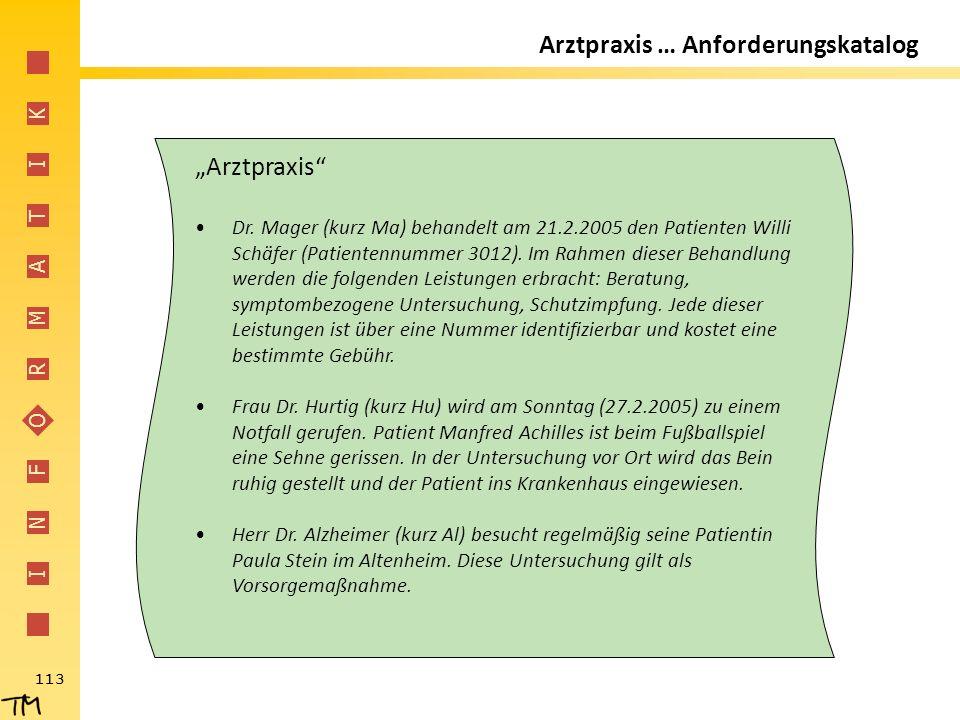 """I N F O R M A T I K 113 Arztpraxis … Anforderungskatalog """"Arztpraxis"""" Dr. Mager (kurz Ma) behandelt am 21.2.2005 den Patienten Willi Schäfer (Patiente"""