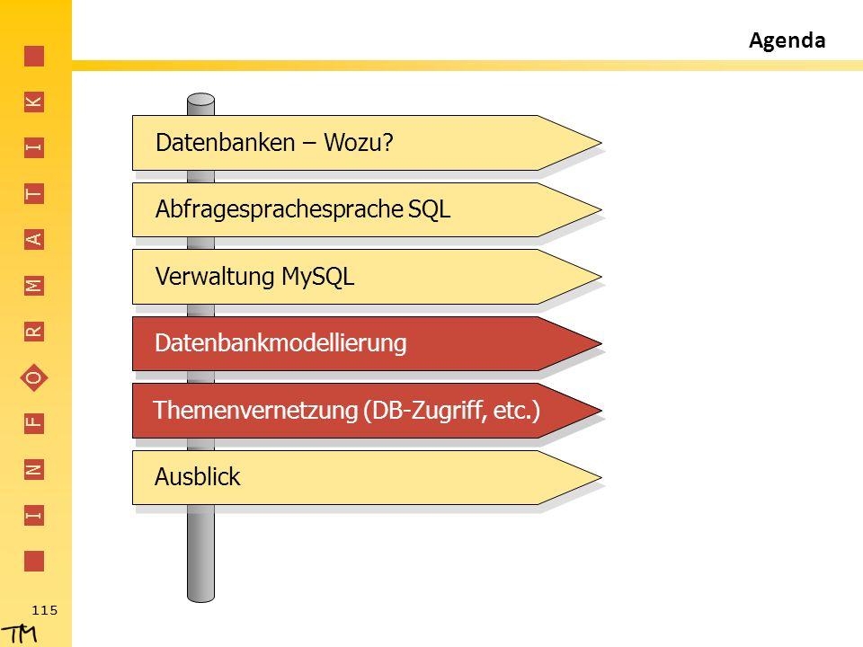 I N F O R M A T I K 115 Abfragesprachesprache SQL Verwaltung MySQL Datenbankmodellierung Themenvernetzung (DB-Zugriff, etc.) Ausblick Datenbanken – Wo