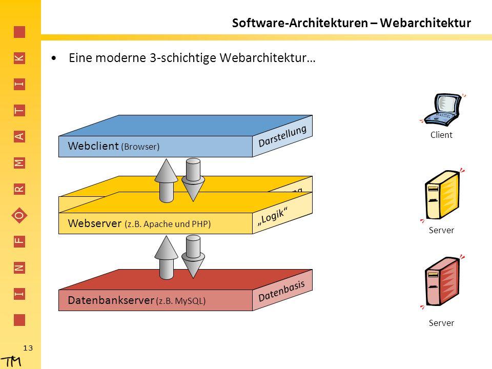 """I N F O R M A T I K 13 Datenbankserver (z.B. MySQL) Datenbasis Darstellung Anwendungsprogramm """"Logik"""" Software-Architekturen – Webarchitektur Eine mod"""