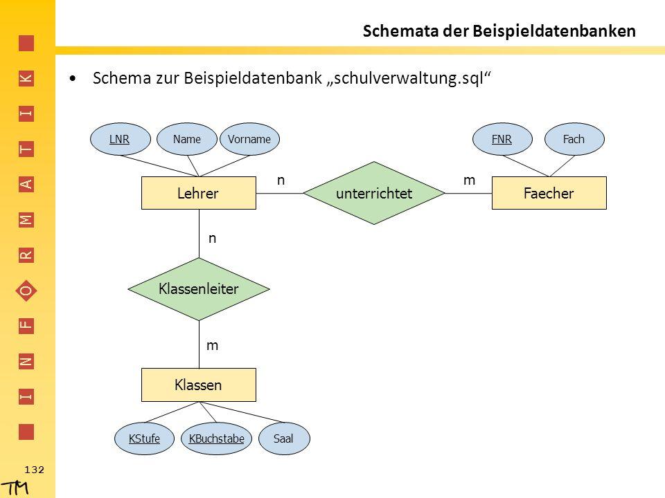 """I N F O R M A T I K 132 Schemata der Beispieldatenbanken Schema zur Beispieldatenbank """"schulverwaltung.sql"""" LehrerFaecher Klassen Klassenleiter unterr"""