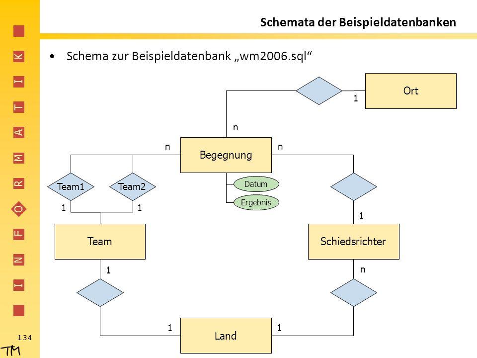 """I N F O R M A T I K 134 Schemata der Beispieldatenbanken Schema zur Beispieldatenbank """"wm2006.sql"""" Begegnung SchiedsrichterTeam Land Ort Team1Team2 n"""