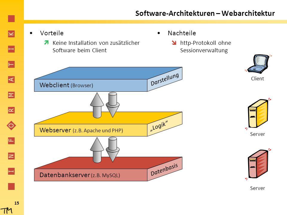 I N F O R M A T I K 15 Software-Architekturen – Webarchitektur Vorteile  Keine Installation von zusätzlicher Software beim Client Nachteile  http-Pr