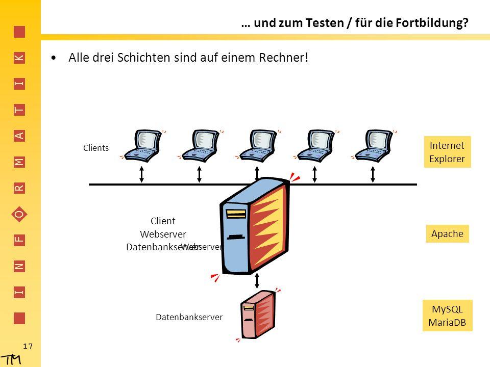 I N F O R M A T I K 17 … und zum Testen / für die Fortbildung? Alle drei Schichten sind auf einem Rechner! Datenbankserver Webserver Clients Internet