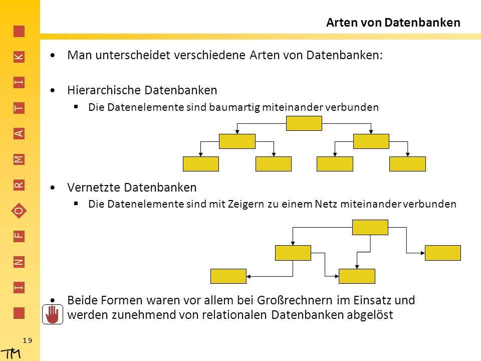 I N F O R M A T I K 19 Arten von Datenbanken Man unterscheidet verschiedene Arten von Datenbanken: Hierarchische Datenbanken  Die Datenelemente sind