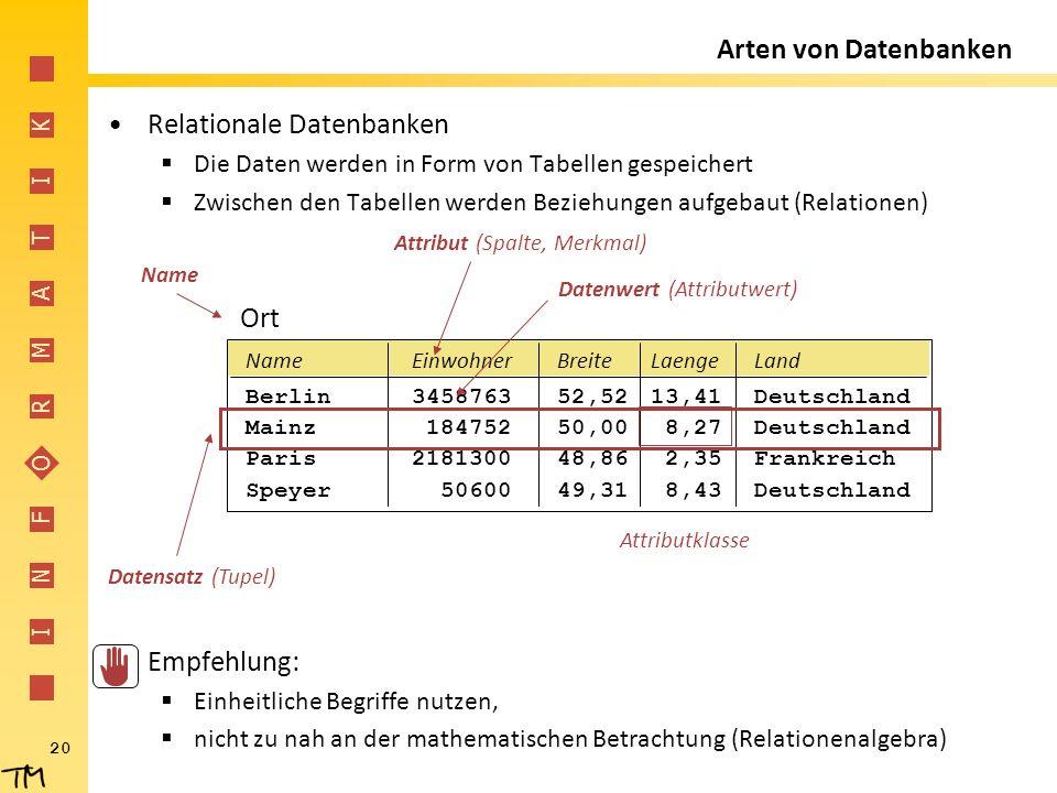 I N F O R M A T I K 20 Relationale Datenbanken  Die Daten werden in Form von Tabellen gespeichert  Zwischen den Tabellen werden Beziehungen aufgebau