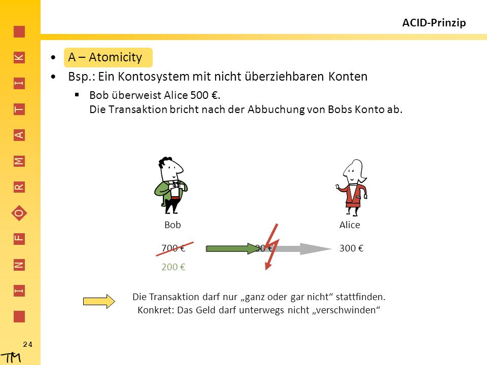I N F O R M A T I K 24 500 € ACID-Prinzip A – Atomicity Bsp.: Ein Kontosystem mit nicht überziehbaren Konten  Bob überweist Alice 500 €. Die Transakt