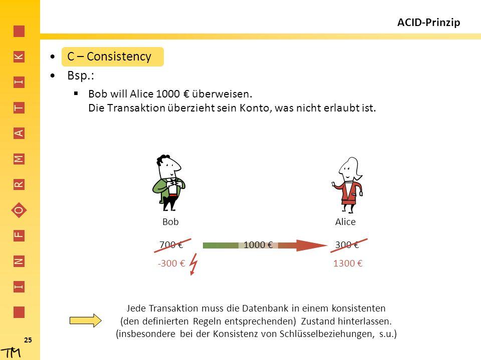 I N F O R M A T I K 25 1000 € ACID-Prinzip C – Consistency Bsp.:  Bob will Alice 1000 € überweisen. Die Transaktion überzieht sein Konto, was nicht e