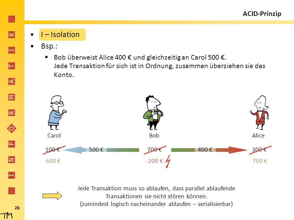 I N F O R M A T I K 26 400 € ACID-Prinzip I – Isolation Bsp.:  Bob überweist Alice 400 € und gleichzeitig an Carol 500 €. Jede Transaktion für sich i