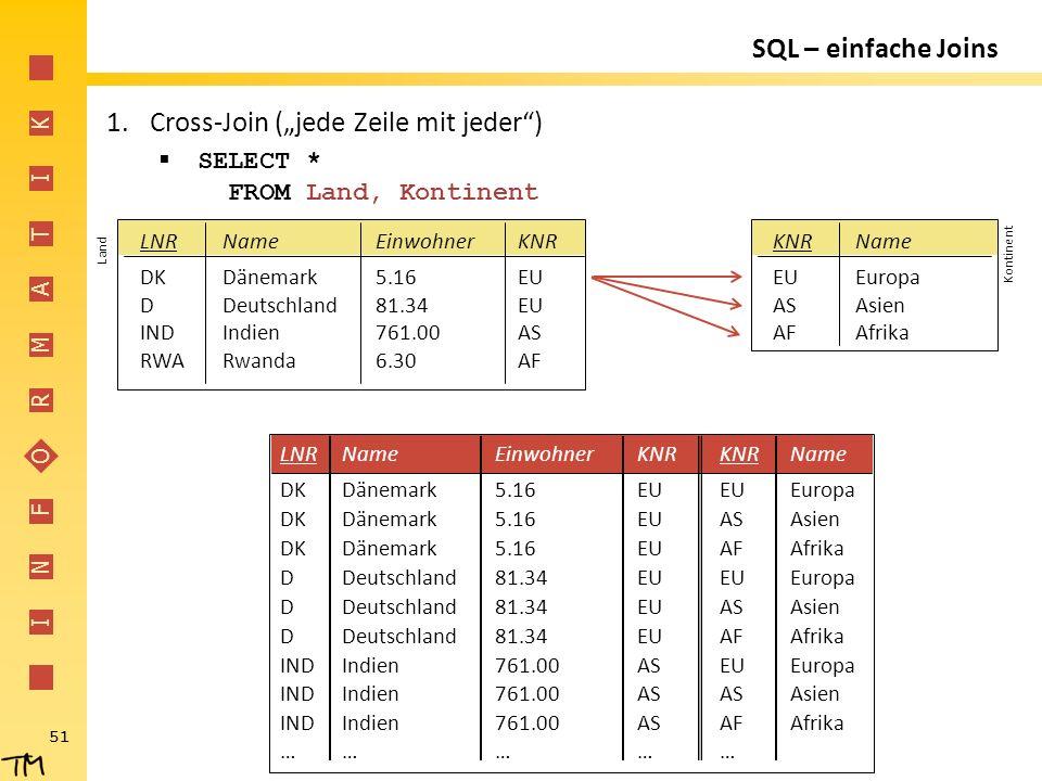 "I N F O R M A T I K 51 SQL – einfache Joins 1.Cross-Join (""jede Zeile mit jeder"")  SELECT * FROM Land, Kontinent LNRNameEinwohnerKNRKNRName DKDänemar"