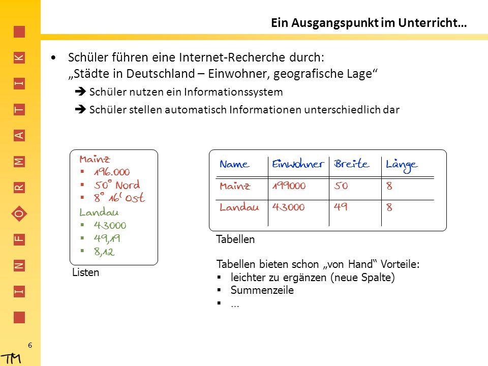 """I N F O R M A T I K 6 Ein Ausgangspunkt im Unterricht… Schüler führen eine Internet-Recherche durch: """"Städte in Deutschland – Einwohner, geografische"""