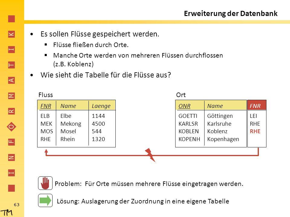 I N F O R M A T I K 63 Erweiterung der Datenbank Es sollen Flüsse gespeichert werden.  Flüsse fließen durch Orte.  Manche Orte werden von mehreren F
