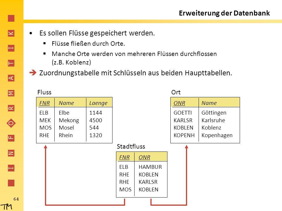 I N F O R M A T I K 64 Erweiterung der Datenbank Es sollen Flüsse gespeichert werden.  Flüsse fließen durch Orte.  Manche Orte werden von mehreren F