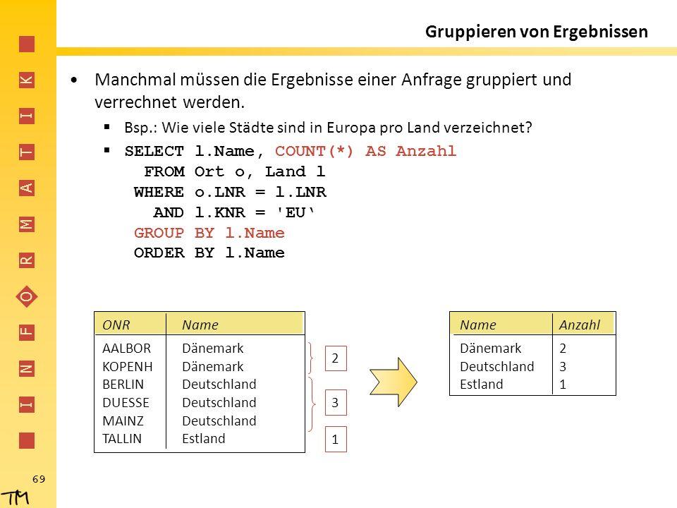 I N F O R M A T I K 69 Gruppieren von Ergebnissen Manchmal müssen die Ergebnisse einer Anfrage gruppiert und verrechnet werden.  Bsp.: Wie viele Städ