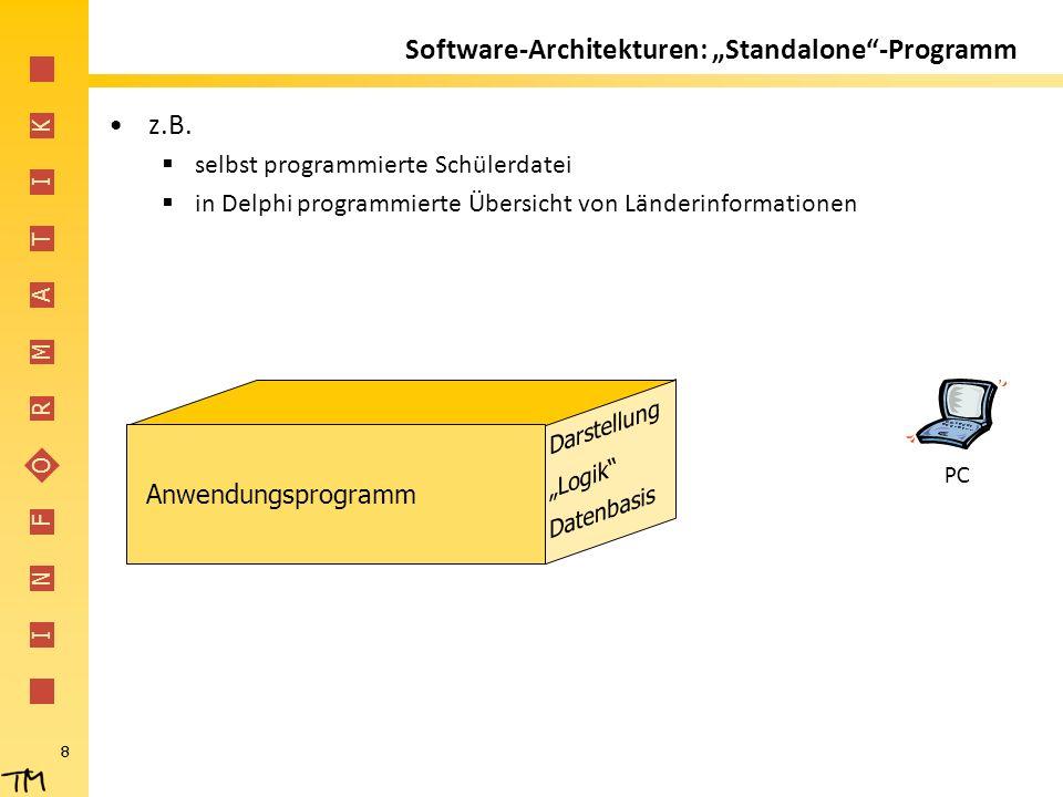 """I N F O R M A T I K 8 Software-Architekturen: """"Standalone""""-Programm z.B.  selbst programmierte Schülerdatei  in Delphi programmierte Übersicht von L"""