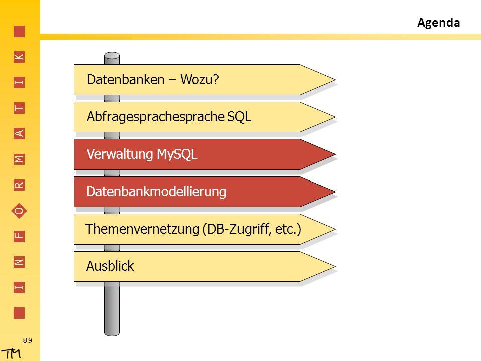 I N F O R M A T I K 89 Agenda Abfragesprachesprache SQL Verwaltung MySQL Datenbankmodellierung Themenvernetzung (DB-Zugriff, etc.) Ausblick Datenbanke