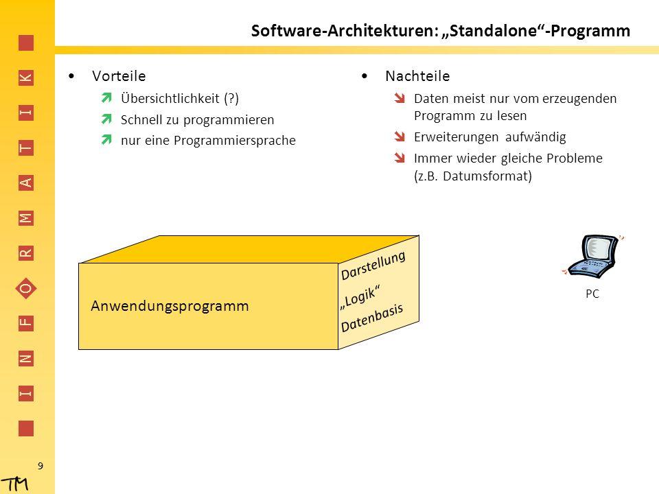 """I N F O R M A T I K 9 Software-Architekturen: """"Standalone""""-Programm Vorteile  Übersichtlichkeit (?)  Schnell zu programmieren  nur eine Programmier"""