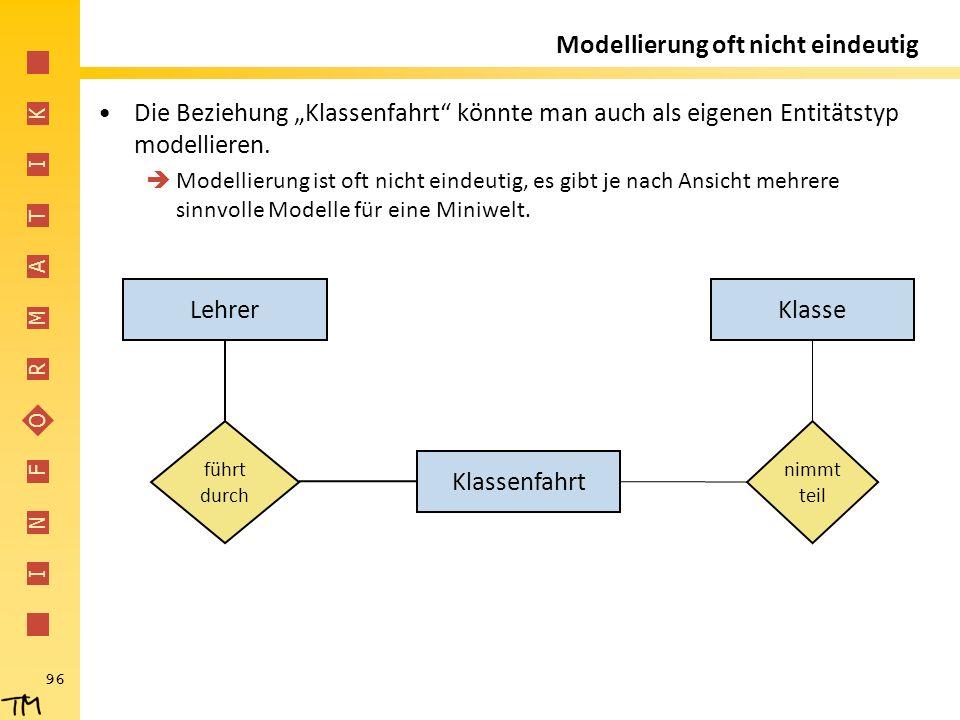 """I N F O R M A T I K 96 Modellierung oft nicht eindeutig Die Beziehung """"Klassenfahrt"""" könnte man auch als eigenen Entitätstyp modellieren.  Modellieru"""