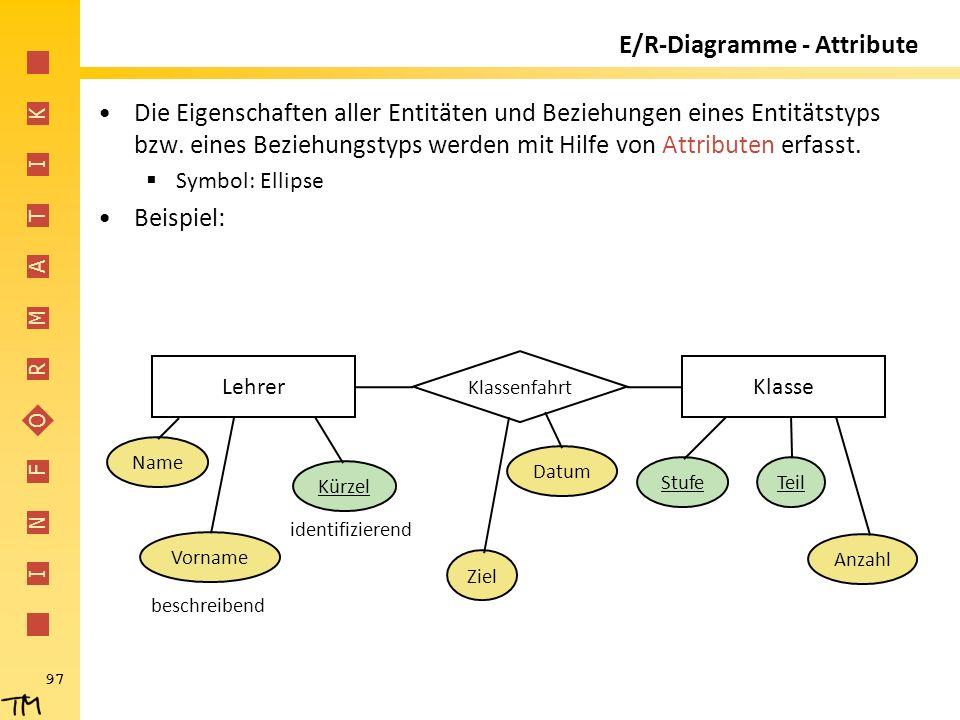I N F O R M A T I K 97 E/R-Diagramme - Attribute Die Eigenschaften aller Entitäten und Beziehungen eines Entitätstyps bzw. eines Beziehungstyps werden