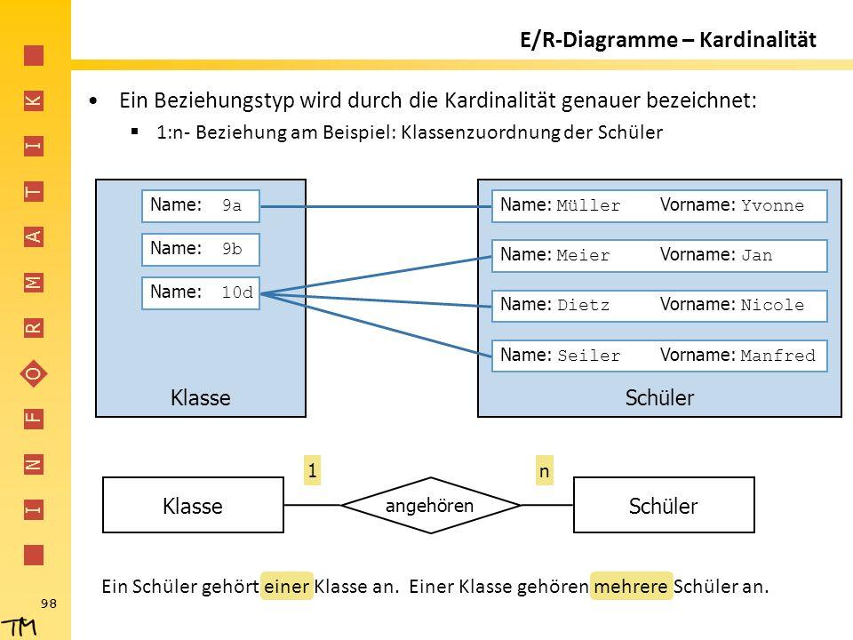 I N F O R M A T I K 98 E/R-Diagramme – Kardinalität Ein Beziehungstyp wird durch die Kardinalität genauer bezeichnet:  1:n- Beziehung am Beispiel: Kl