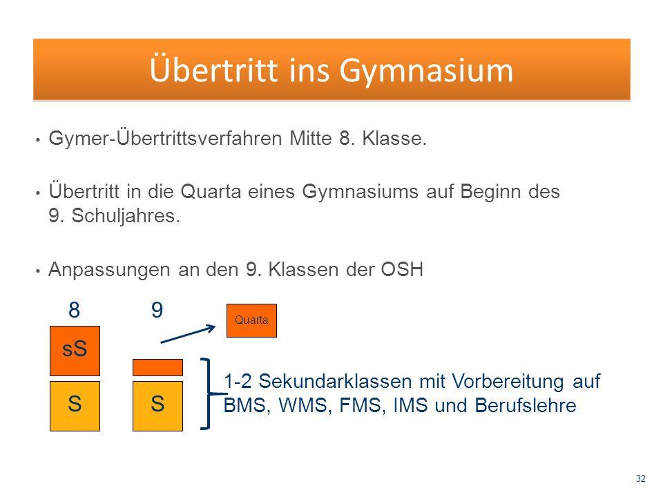 32 Gymer-Übertrittsverfahren Mitte 8. Klasse.