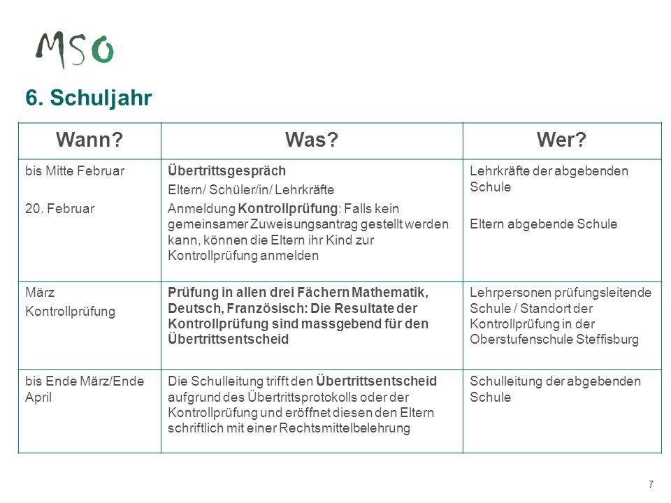 7 6. Schuljahr Wann Was Wer. bis Mitte Februar 20.