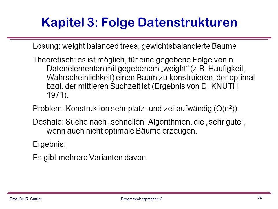-7- Prof. Dr. R. Güttler Programmiersprachen 2 Kapitel 3: Folge Datenstrukturen 100 11 1