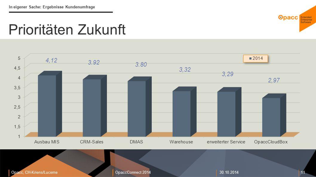 Opacc, CH-Kriens/LucerneOpaccConnect 201430.10.2014 11 In eigener Sache: Ergebnisse Kundenumfrage Prioritäten Zukunft