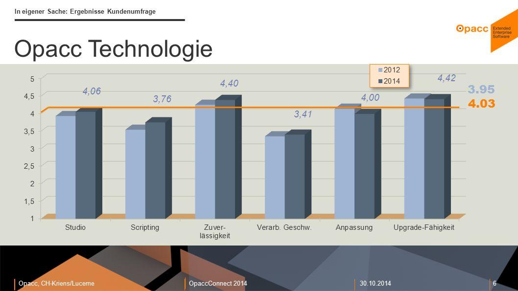 Opacc, CH-Kriens/LucerneOpaccConnect 201430.10.2014 6 In eigener Sache: Ergebnisse Kundenumfrage Opacc Technologie 4.03 3.95