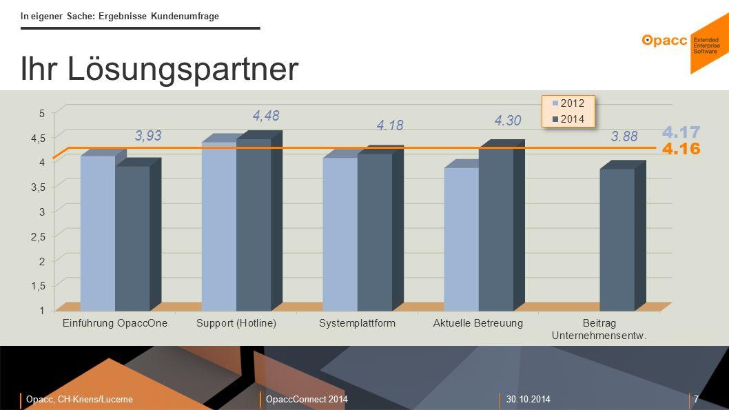 Opacc, CH-Kriens/LucerneOpaccConnect 201430.10.2014 7 In eigener Sache: Ergebnisse Kundenumfrage Ihr Lösungspartner 4.16 4.17