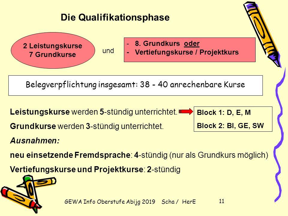 GEWA Info Oberstufe Abijg 2019 Scha / HerE 10  Angebot der Qualifikationsphase.  Zweistündiger Jahreskurs, ggf. schuljahresübergreifend (Q1/Q2).  A