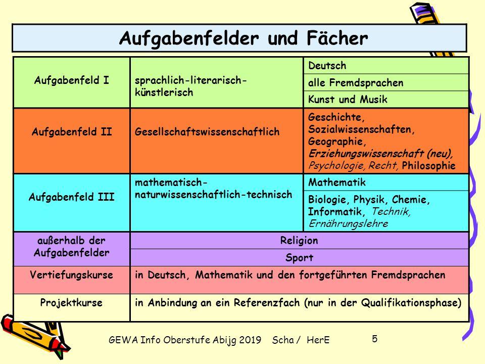 GEWA Info Oberstufe Abijg 2019 Scha / HerE 15 Zentrale Klausuren am Ende der Einführungsphase  Deutsch, Mathematik  2.
